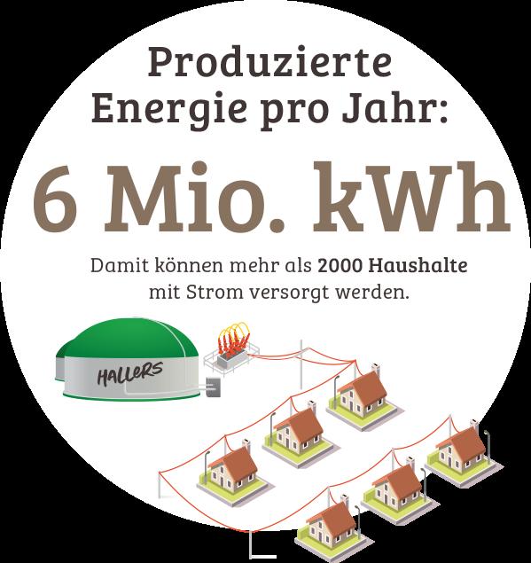 Unser-Kraftwerk